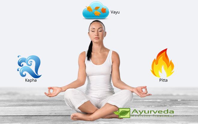 Tridosha Concept the three doshas are Vayu, Pitta and Kapha